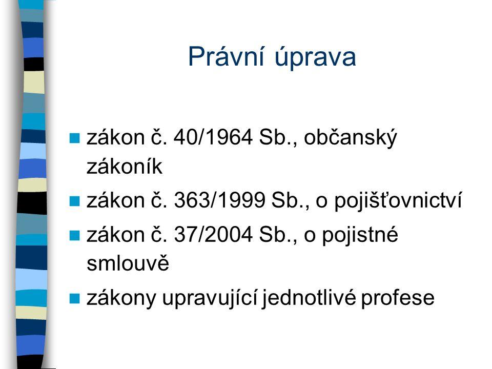 Právní úprava zákon č. 40/1964 Sb., občanský zákoník zákon č.