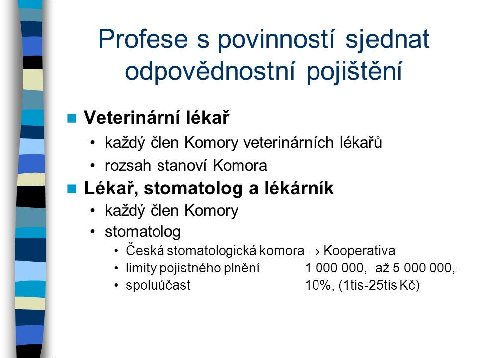 Profese s povinností sjednat odpovědnostní pojištění Veterinární lékař každý člen Komory veterinárních lékařů rozsah stanoví Komora Lékař, stomatolog a lékárník každý člen Komory stomatolog Česká stomatologická komora  Kooperativa limity pojistného plnění1 000 000,- až 5 000 000,- spoluúčast10%, (1tis-25tis Kč)
