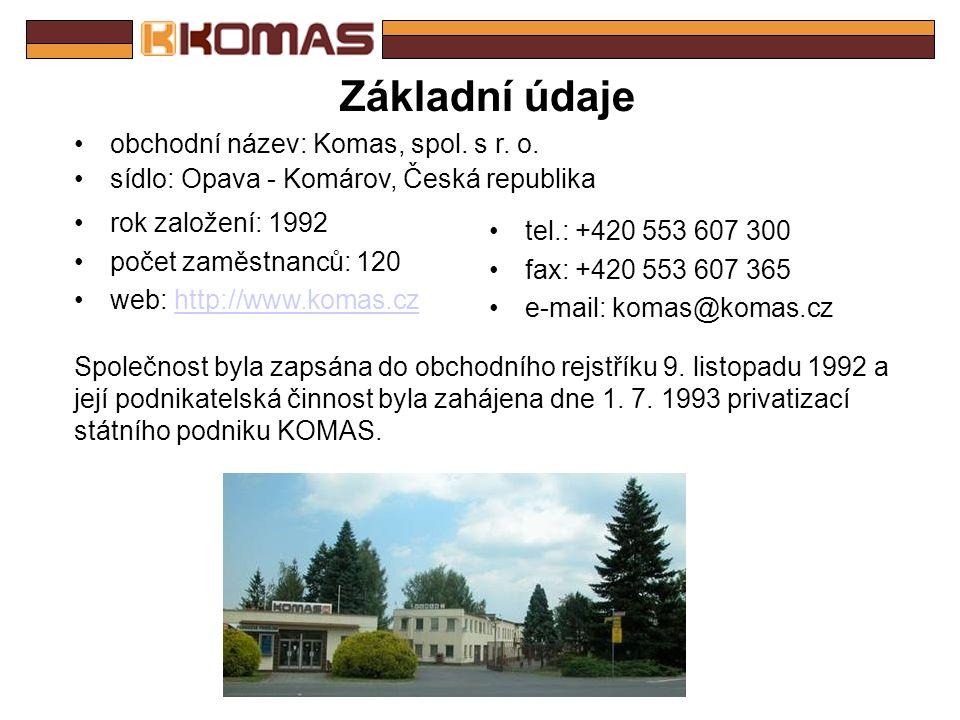 Jak nás najdete Sídlo společnosti Komas je vzdáleno asi 45 km od letiště Ostrava-Mošnov, jízda autem trvá asi 50 min.