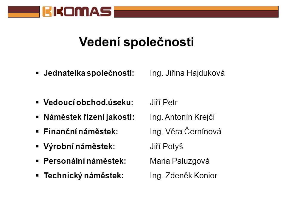 Základní údaje obchodní název: Komas, spol. s r. o. sídlo: Opava - Komárov, Česká republika rok založení: 1992 počet zaměstnanců: 120 web: http://www.
