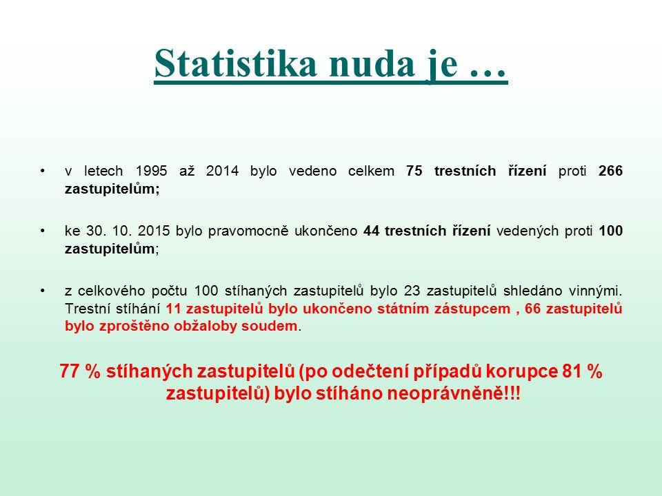 Statistika nuda je … v letech 1995 až 2014 bylo vedeno celkem 75 trestních řízení proti 266 zastupitelům; ke 30.