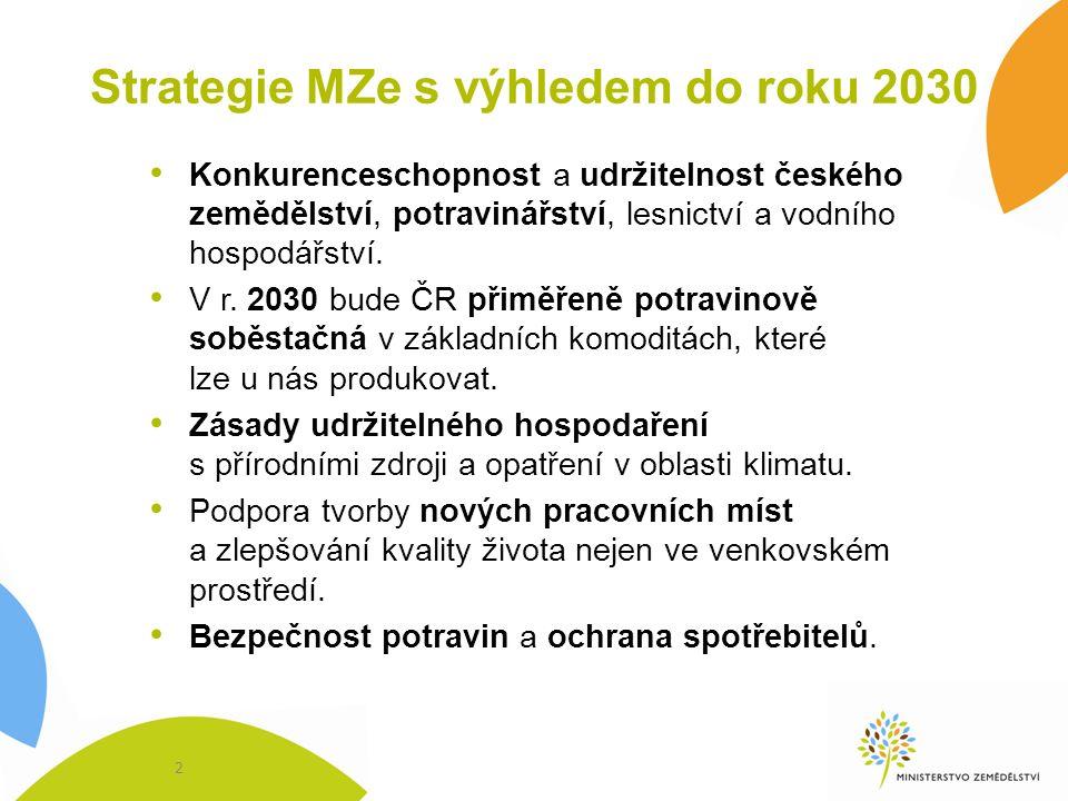 Strategie MZe s výhledem do roku 2030 Konkurenceschopnost a udržitelnost českého zemědělství, potravinářství, lesnictví a vodního hospodářství. V r. 2