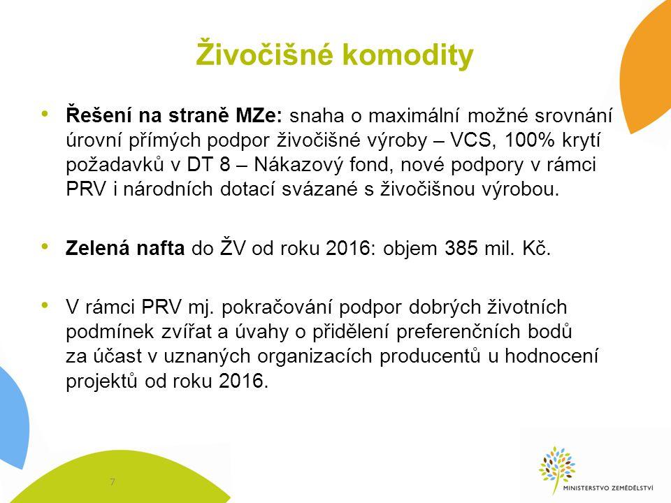 Živočišné komodity Nové dotační tituly 19.a 20.