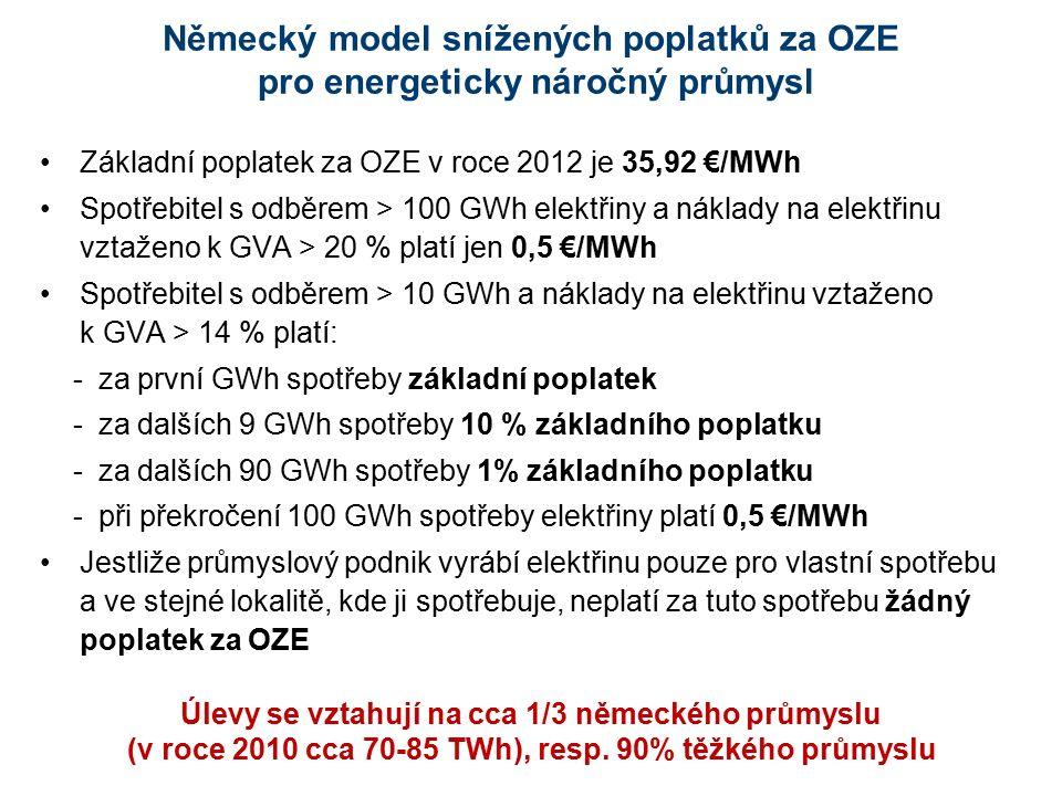 Německý model snížených poplatků za OZE pro energeticky náročný průmysl Základní poplatek za OZE v roce 2012 je 35,92 €/MWh Spotřebitel s odběrem > 10