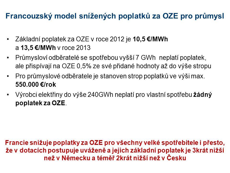 Francouzský model snížených poplatků za OZE pro průmysl Základní poplatek za OZE v roce 2012 je 10,5 €/MWh a 13,5 €/MWh v roce 2013 Průmysloví odběrat
