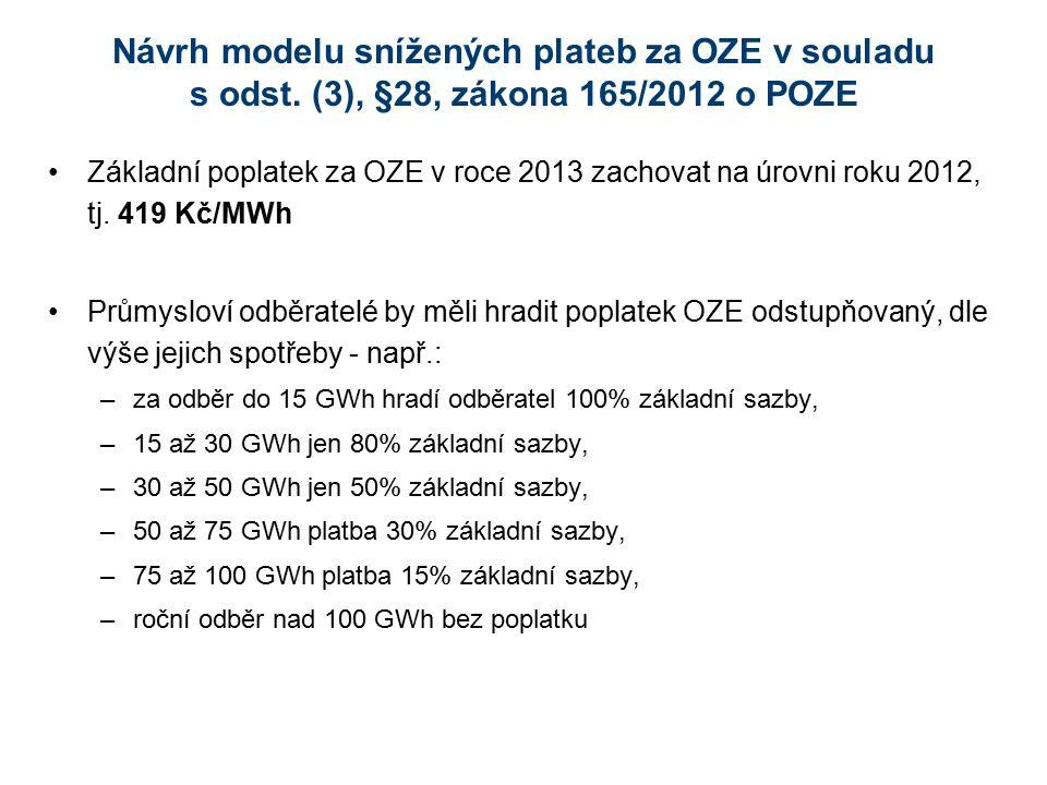 Návrh modelu snížených plateb za OZE v souladu s odst. (3), §28, zákona 165/2012 o POZE Základní poplatek za OZE v roce 2013 zachovat na úrovni roku 2