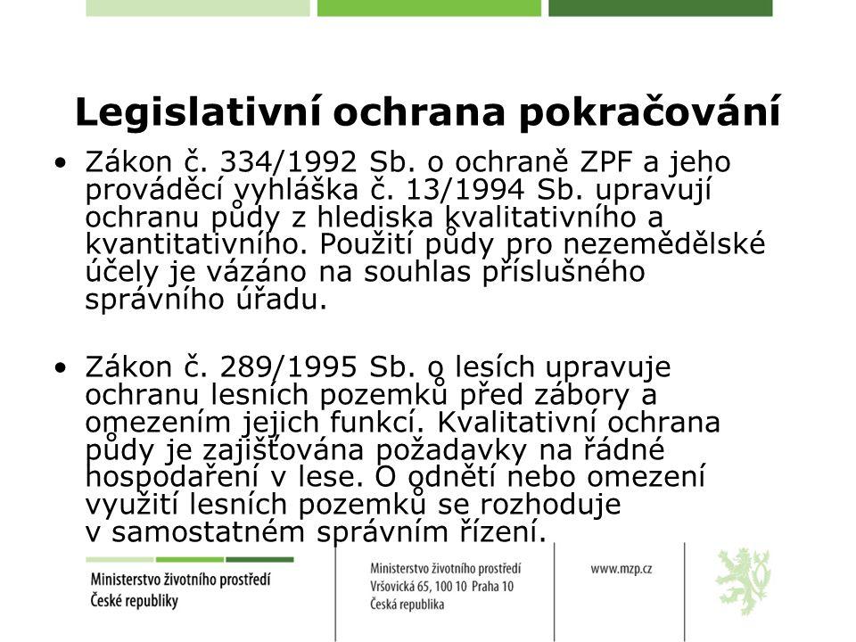 Legislativní ochrana pokračování Zákon č.334/1992 Sb.