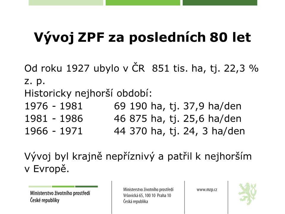 Vývoj ZPF za posledních 80 let Od roku 1927 ubylo v ČR 851 tis.