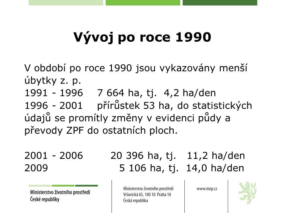 Vývoj po roce 1990 V období po roce 1990 jsou vykazovány menší úbytky z.