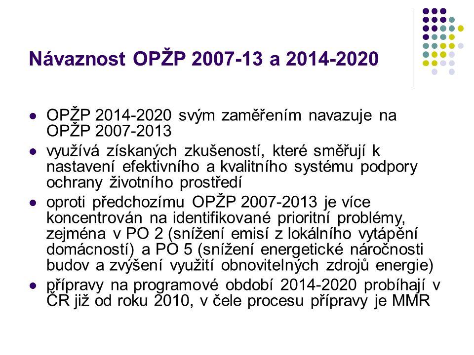 Návaznost OPŽP 2007-13 a 2014-2020 OPŽP 2014-2020 svým zaměřením navazuje na OPŽP 2007-2013 využívá získaných zkušeností, které směřují k nastavení efektivního a kvalitního systému podpory ochrany životního prostředí oproti předchozímu OPŽP 2007-2013 je více koncentrován na identifikované prioritní problémy, zejména v PO 2 (snížení emisí z lokálního vytápění domácností) a PO 5 (snížení energetické náročnosti budov a zvýšení využití obnovitelných zdrojů energie) přípravy na programové období 2014-2020 probíhají v ČR již od roku 2010, v čele procesu přípravy je MMR