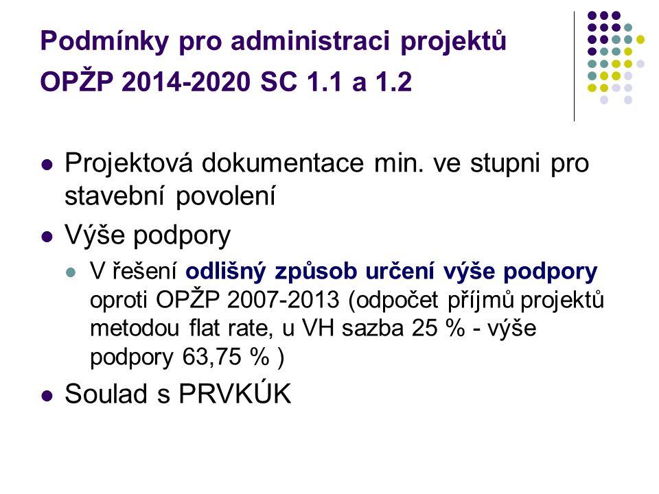Podmínky pro administraci projektů OPŽP 2014-2020 SC 1.1 a 1.2 Projektová dokumentace min.