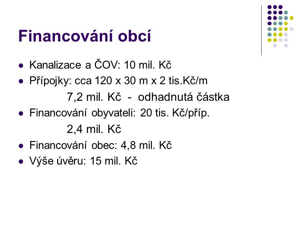 Financování obcí Kanalizace a ČOV: 10 mil. Kč Přípojky: cca 120 x 30 m x 2 tis.Kč/m 7,2 mil.