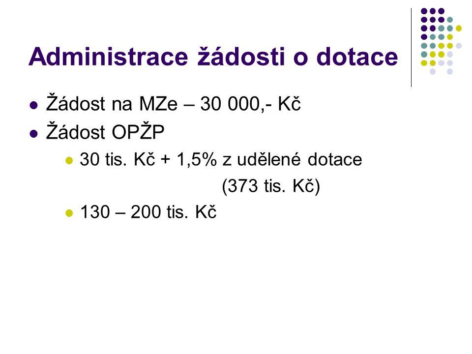 Administrace žádosti o dotace Žádost na MZe – 30 000,- Kč Žádost OPŽP 30 tis.