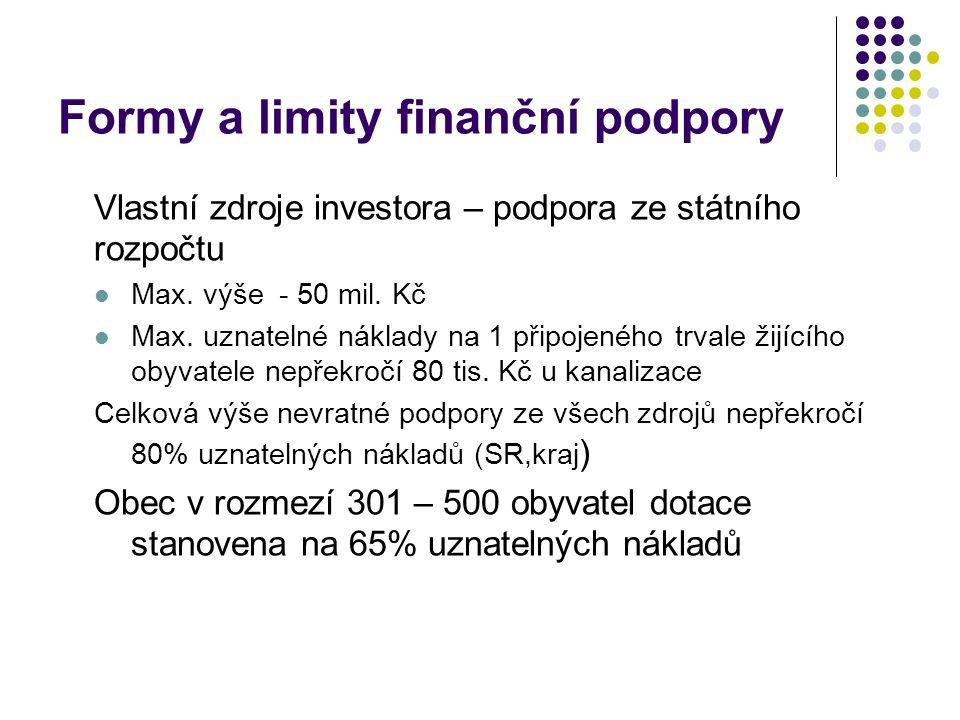 Formy a limity finanční podpory Vlastní zdroje investora – podpora ze státního rozpočtu Max.