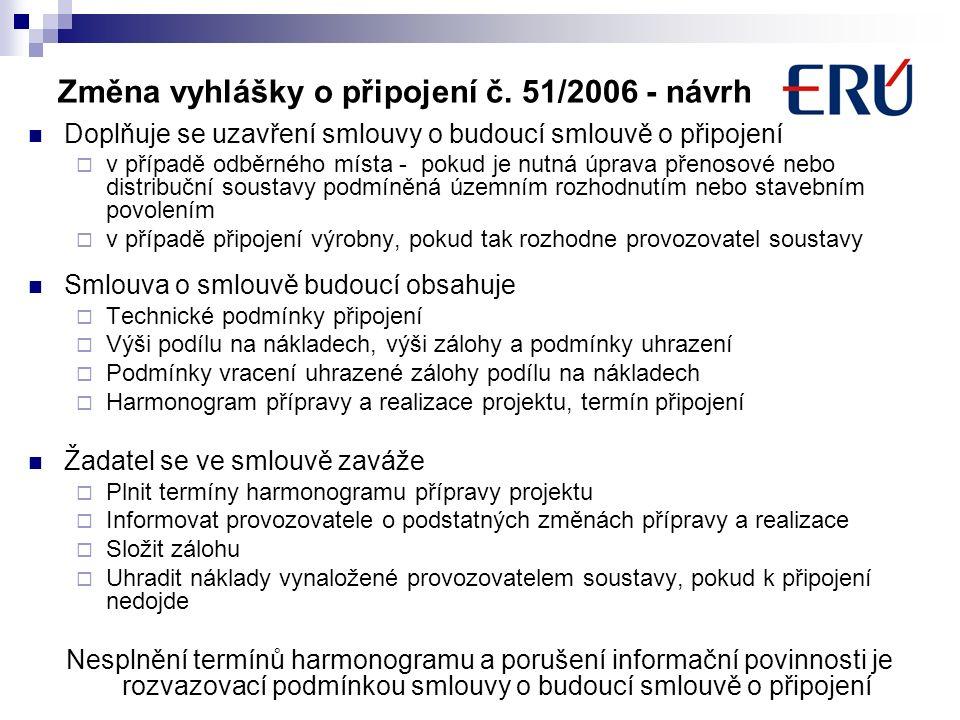 CIRED 200924 10. 11. 2009 Změna vyhlášky o připojení č.