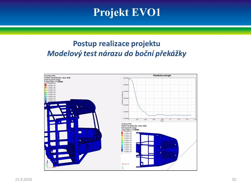 Projekt EVO1 Postup realizace projektu Modelový test nárazu do boční překážky 21.9.201610