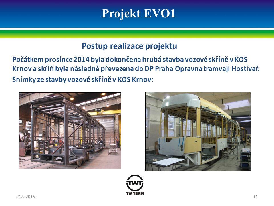 Projekt EVO1 Postup realizace projektu Počátkem prosince 2014 byla dokončena hrubá stavba vozové skříně v KOS Krnov a skříň byla následně převezena do