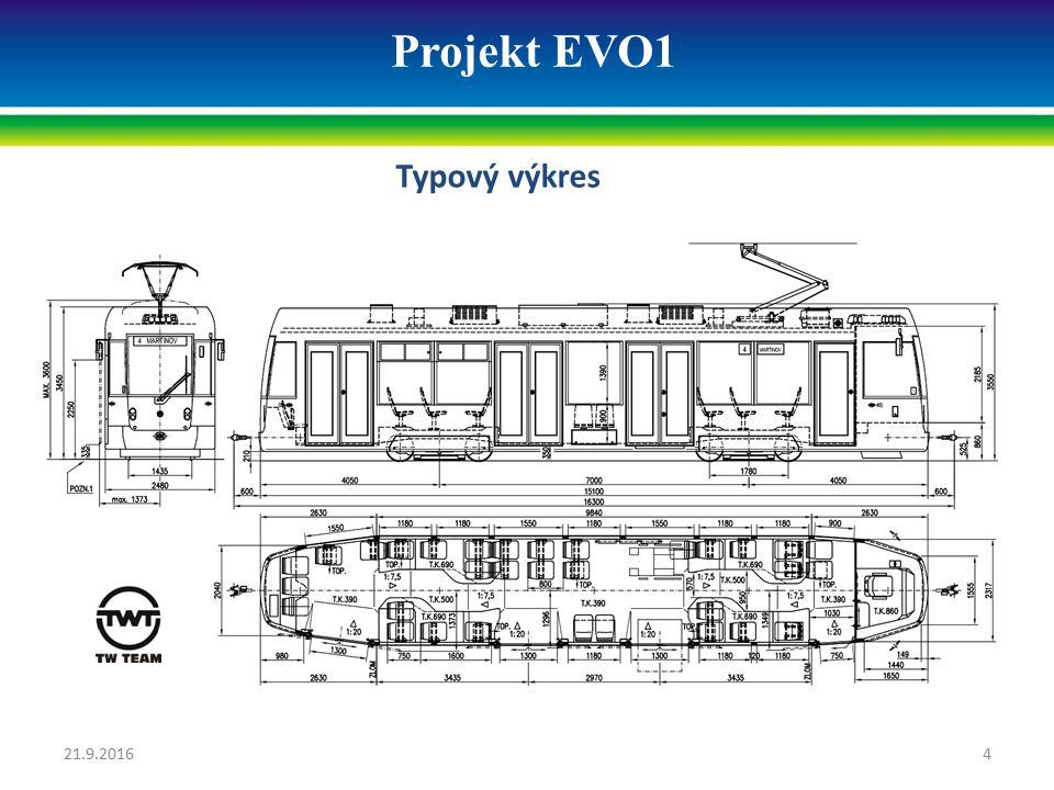 Projekt EVO1 hmotnost prázdného vozidla20 000 kg délka skříně 15, 1 m maximální šířka skříně drážního vozidla2, 48 m maximální výška drážního vozidla3,55 m hmotnost na nápravu (prázdný vůz/max.