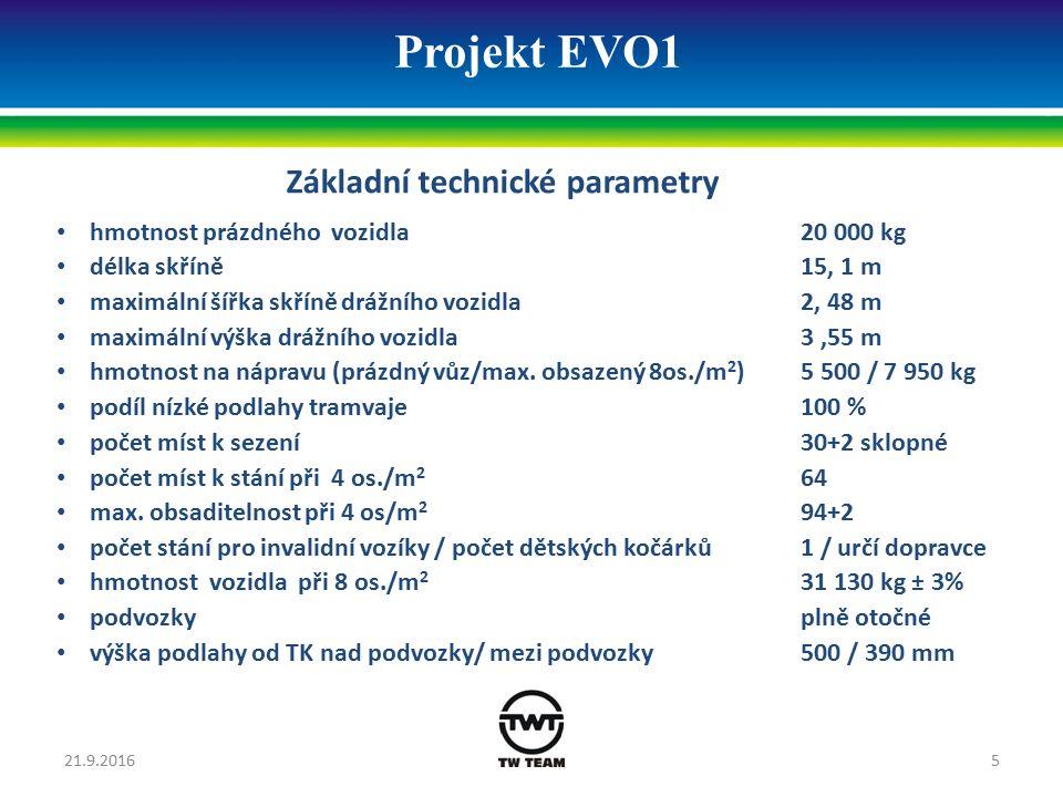 Projekt EVO1 Základní technické parametry rozvor plně otočných podvozků 1 780 mm minimální poloměr oblouku18 m asynchronní trakční výzbroj Škoda instalovaný trakční výkon4 x 65 KW nejvyšší provozní rychlost70 kmh -1 jmenovitý průměr kola / minimální průměr kola610 mm / 530 mm klimatizace salonu pro cestující i kabiny řidiče možnost tvorby spřažených souprav 21.9.20166