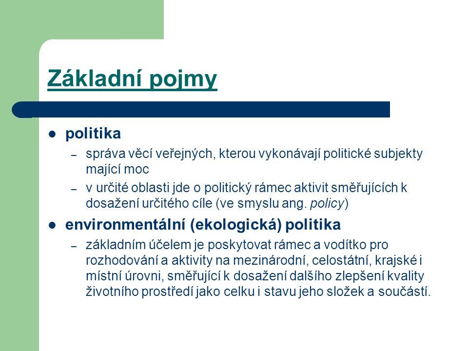 Základní pojmy politika – správa věcí veřejných, kterou vykonávají politické subjekty mající moc – v určité oblasti jde o politický rámec aktivit směřujících k dosažení určitého cíle (ve smyslu ang.
