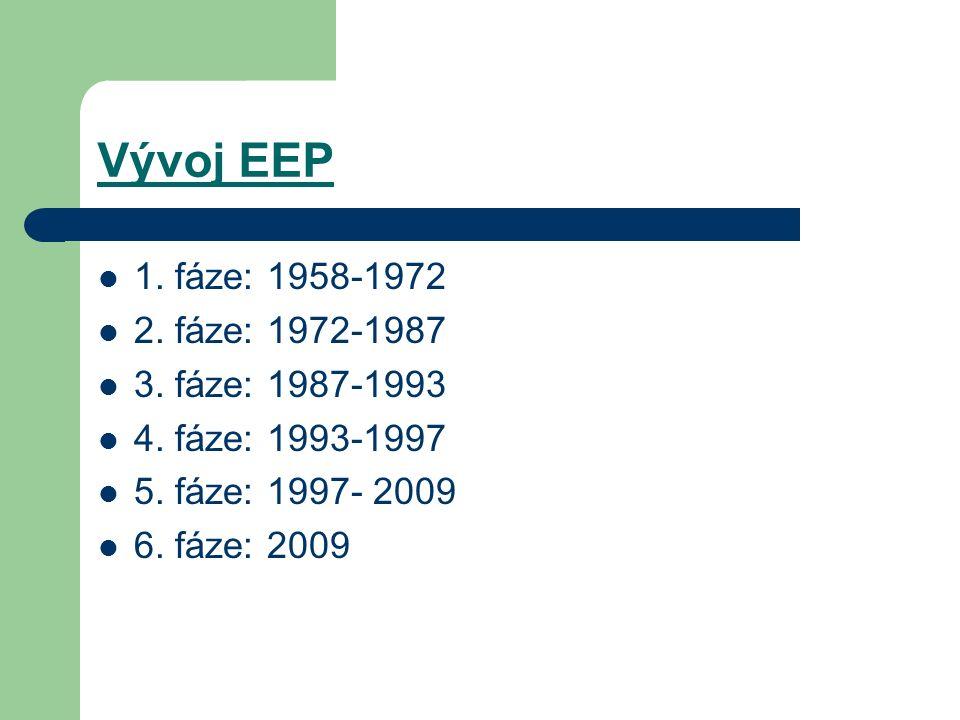 Vývoj EEP 1. fáze: 1958-1972 2. fáze: 1972-1987 3.