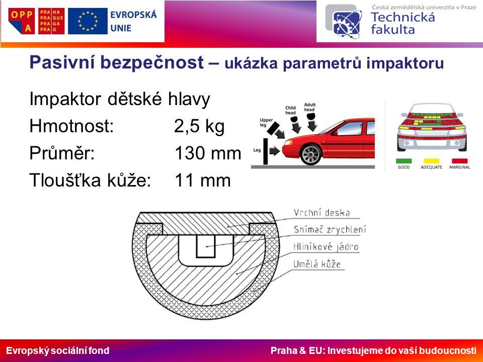 Evropský sociální fond Praha & EU: Investujeme do vaší budoucnosti Pasivní bezpečnost – ukázka parametrů impaktoru Impaktor dětské hlavy Hmotnost:2,5 kg Průměr:130 mm Tloušťka kůže:11 mm