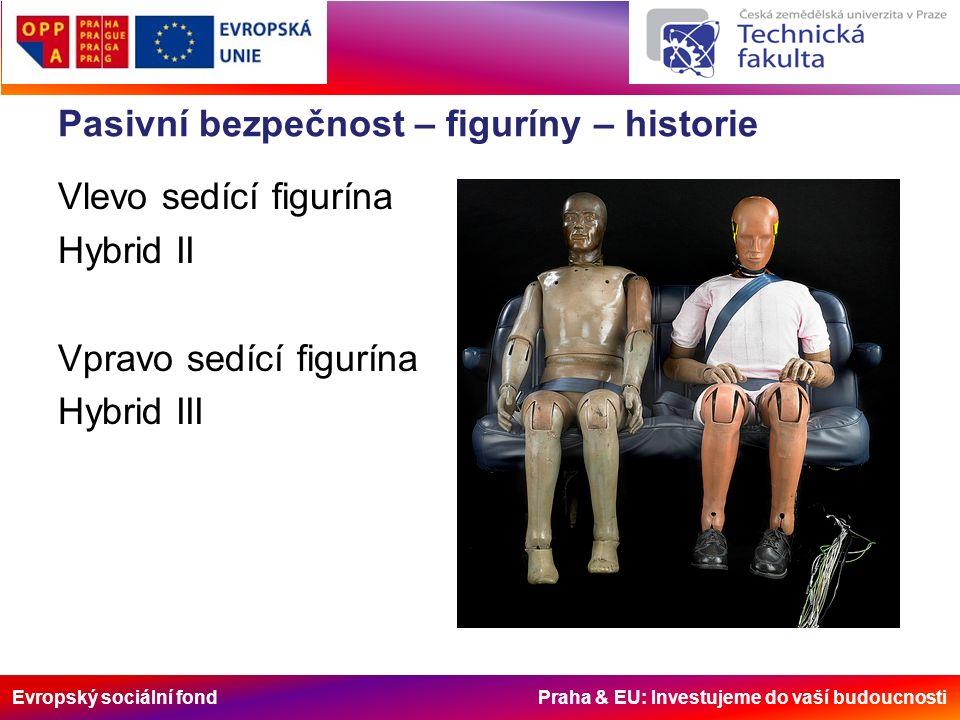 Evropský sociální fond Praha & EU: Investujeme do vaší budoucnosti Pasivní bezpečnost – figuríny – historie Vlevo sedící figurína Hybrid II Vpravo sedící figurína Hybrid III