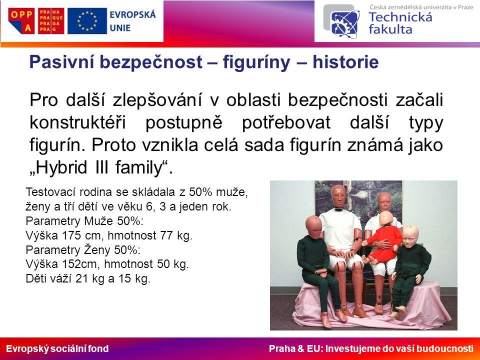 Evropský sociální fond Praha & EU: Investujeme do vaší budoucnosti Pasivní bezpečnost – figuríny – historie Pro další zlepšování v oblasti bezpečnosti začali konstruktéři postupně potřebovat další typy figurín.