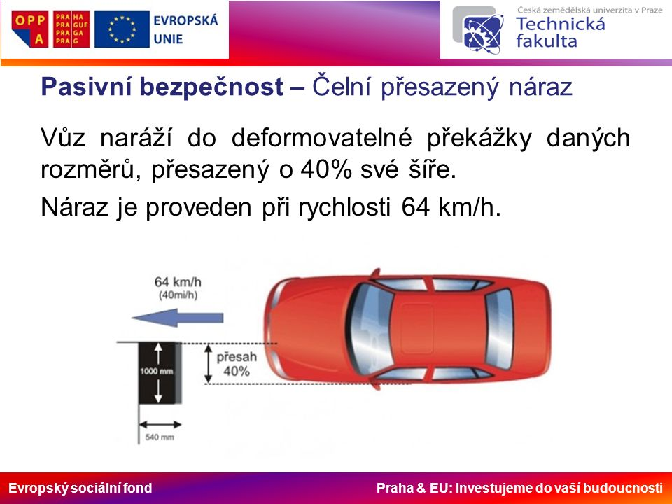 Evropský sociální fond Praha & EU: Investujeme do vaší budoucnosti Pasivní bezpečnost – Čelní přesazený náraz Vůz naráží do deformovatelné překážky daných rozměrů, přesazený o 40% své šíře.