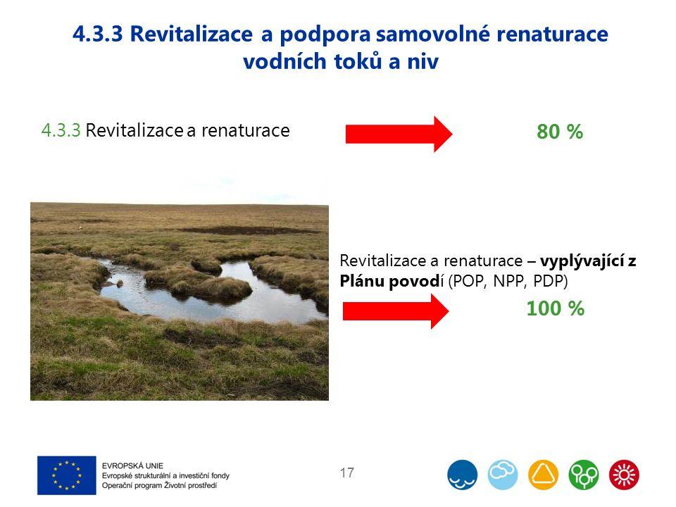 4.3.3 Revitalizace a podpora samovolné renaturace vodních toků a niv 17 4.3.3 Revitalizace a renaturace 80 % Revitalizace a renaturace – vyplývající z Plánu povodí (POP, NPP, PDP) 100 %