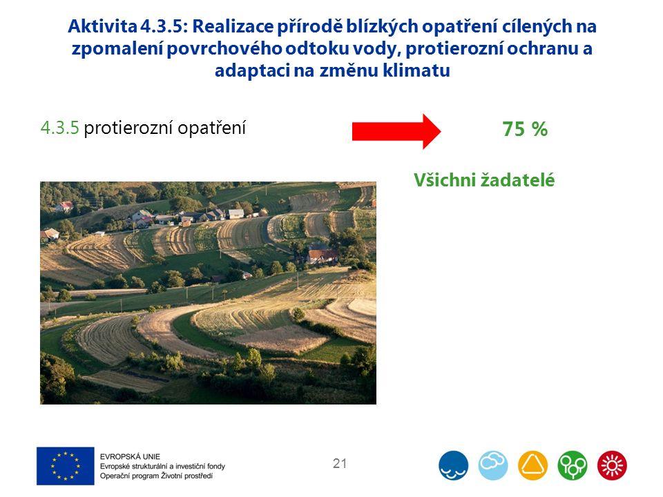 Aktivita 4.3.5: Realizace přírodě blízkých opatření cílených na zpomalení povrchového odtoku vody, protierozní ochranu a adaptaci na změnu klimatu 21 4.3.5 protierozní opatření 75 % Všichni žadatelé