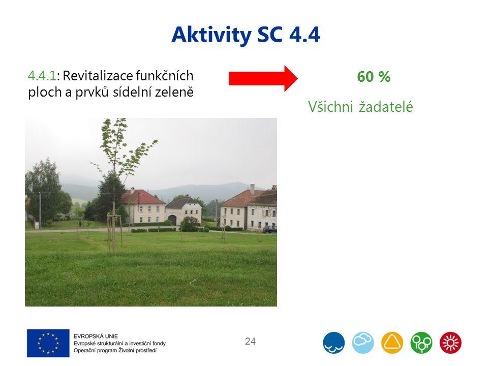 Aktivity SC 4.4 24 4.4.1: Revitalizace funkčních ploch a prvků sídelní zeleně 60 % Všichni žadatelé