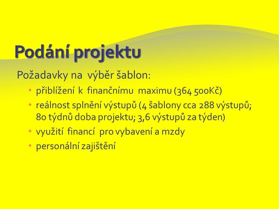 Přílohy:  Stanovení sazeb pro dohody o provedení práce administrativní práce 200 Kč / hod.