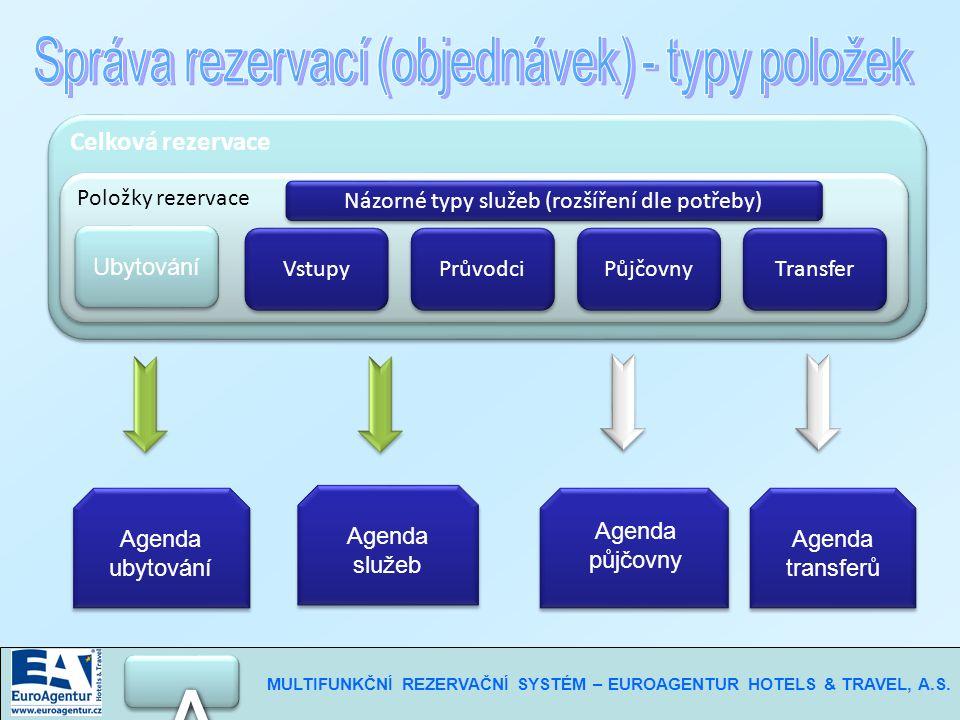 Ubytování Průvodci Půjčovny Transfer Položky rezervace Celková rezervace Agenda ubytování Agenda služeb Agenda transferů MULTIFUNKČNÍ REZERVAČNÍ SYSTÉM – EUROAGENTUR HOTELS & TRAVEL, A.S.