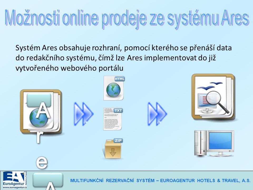 Systém Ares obsahuje rozhraní, pomocí kterého se přenáší data do redakčního systému, čímž lze Ares implementovat do již vytvořeného webového portálu MULTIFUNKČNÍ REZERVAČNÍ SYSTÉM – EUROAGENTUR HOTELS & TRAVEL, A.S.