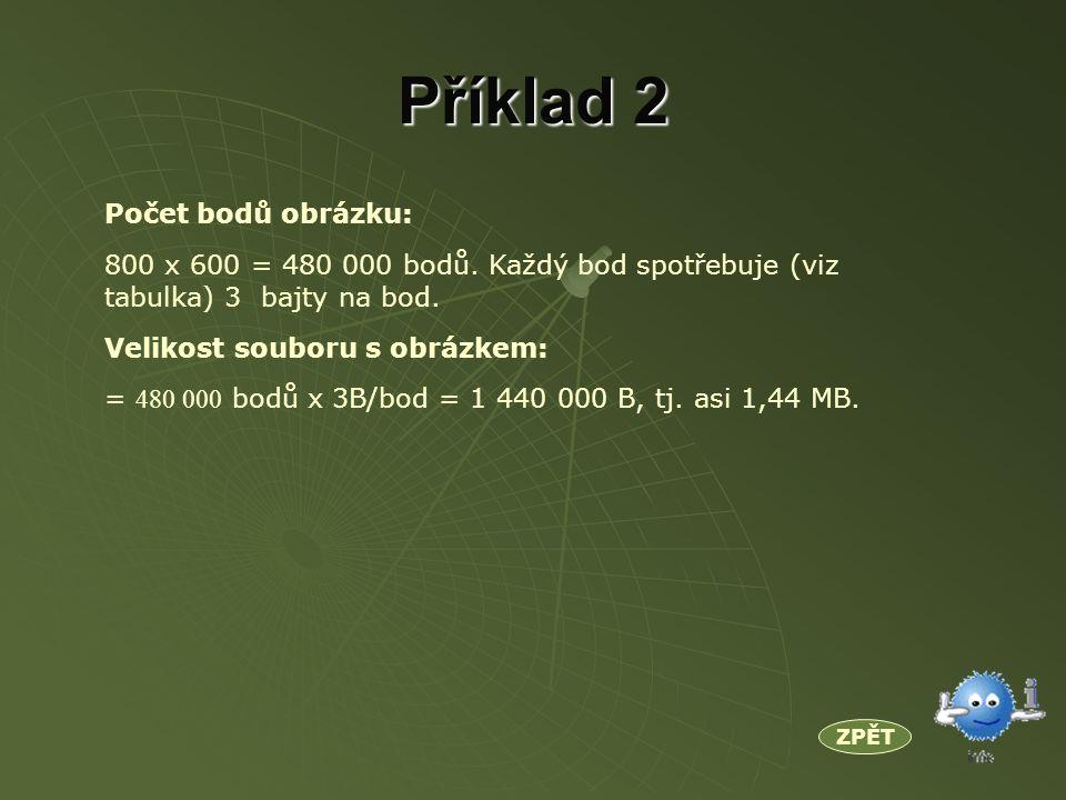Příklad 2 ZPĚT Počet bodů obrázku: 800 x 600 = 480 000 bodů.