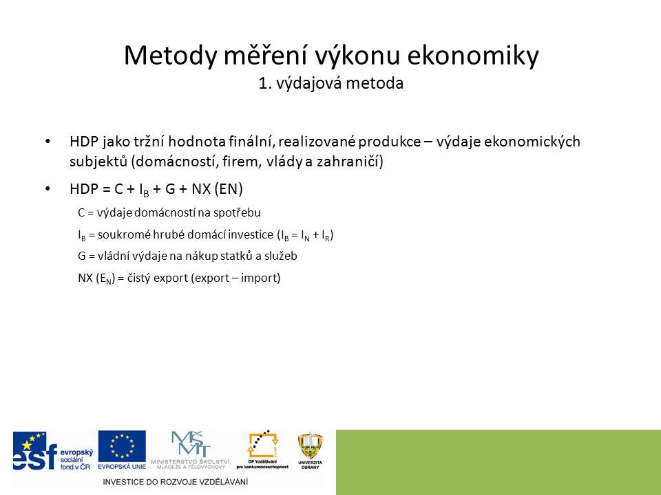 Metody měření výkonu ekonomiky 1. výdajová metoda HDP jako tržní hodnota finální, realizované produkce – výdaje ekonomických subjektů (domácností, fir