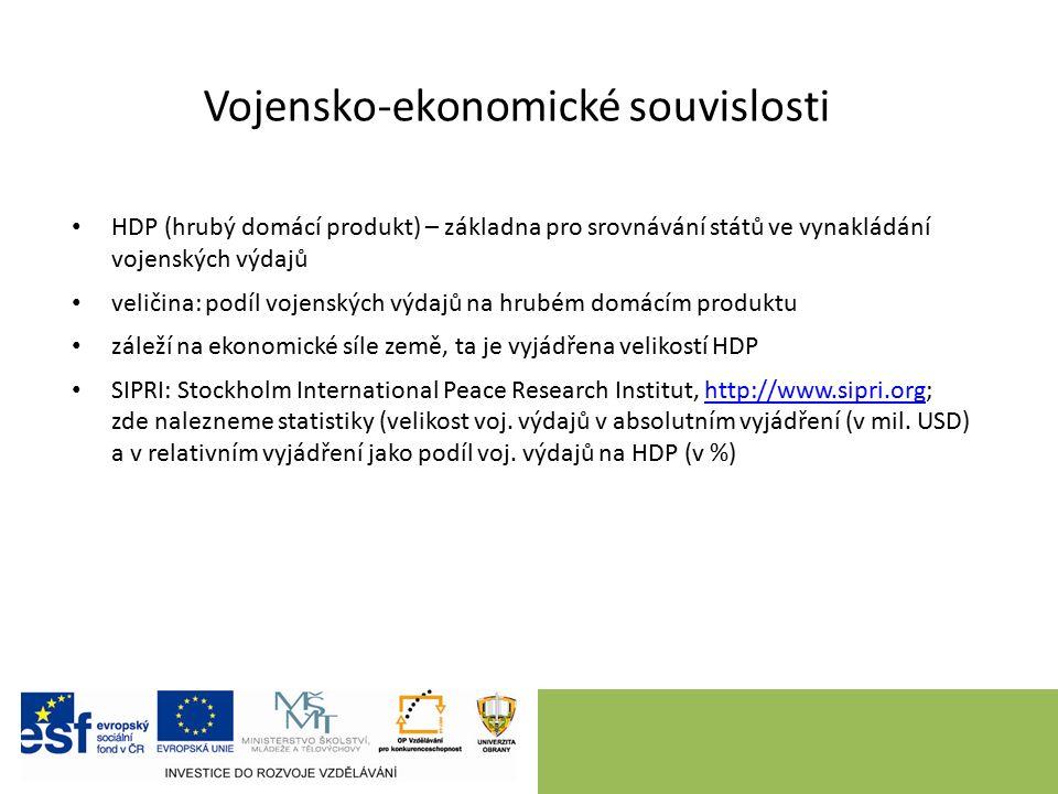 Vojensko-ekonomické souvislosti HDP (hrubý domácí produkt) – základna pro srovnávání států ve vynakládání vojenských výdajů veličina: podíl vojenských výdajů na hrubém domácím produktu záleží na ekonomické síle země, ta je vyjádřena velikostí HDP SIPRI: Stockholm International Peace Research Institut, http://www.sipri.org; zde nalezneme statistiky (velikost voj.