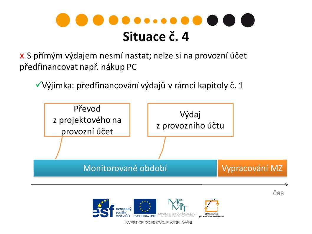 Vypracování MZ Výdaj z provozního účtu čas Situace č.