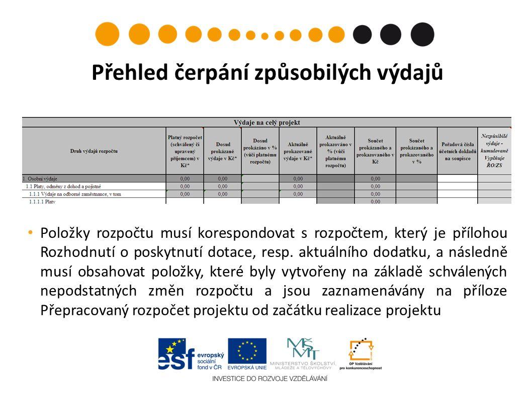 Položky rozpočtu musí korespondovat s rozpočtem, který je přílohou Rozhodnutí o poskytnutí dotace, resp.