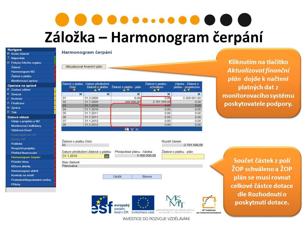 Záložka – Harmonogram čerpání Kliknutím na tlačítko Aktualizovat finanční plán dojde k načtení platných dat z monitorovacího systému poskytovatele podpory.
