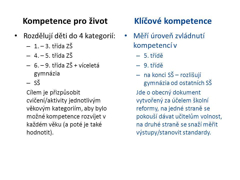 Kompetence pro život Rozdělují děti do 4 kategorií: – 1.