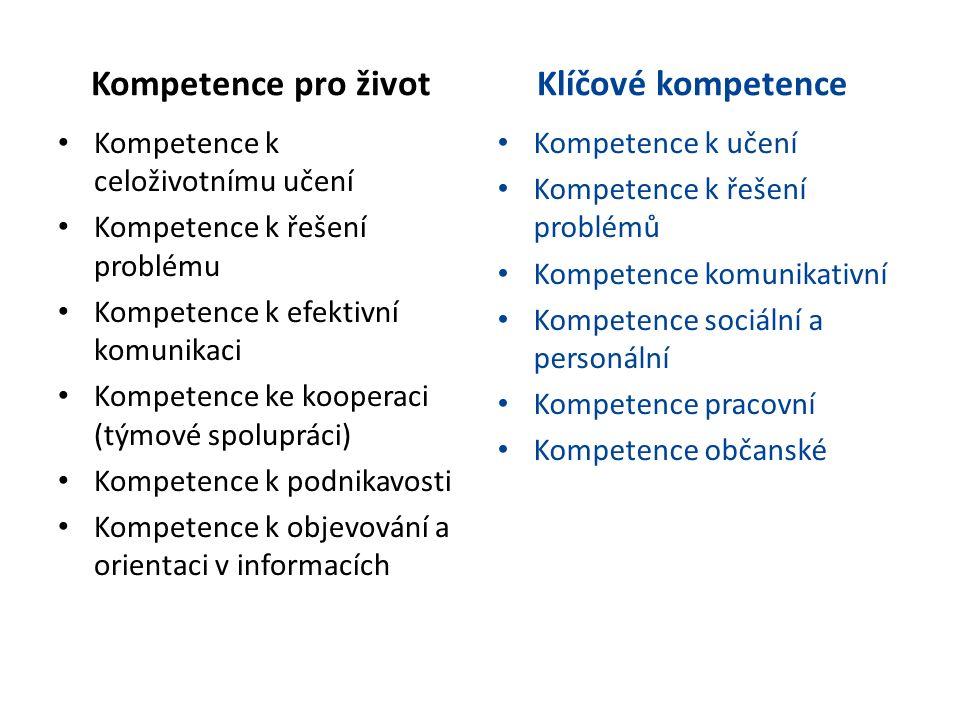 Kompetence pro život Kompetence k celoživotnímu učení Kompetence k řešení problému Kompetence k efektivní komunikaci Kompetence ke kooperaci (týmové spolupráci) Kompetence k podnikavosti Kompetence k objevování a orientaci v informacích Klíčové kompetence Kompetence k učení Kompetence k řešení problémů Kompetence komunikativní Kompetence sociální a personální Kompetence pracovní Kompetence občanské
