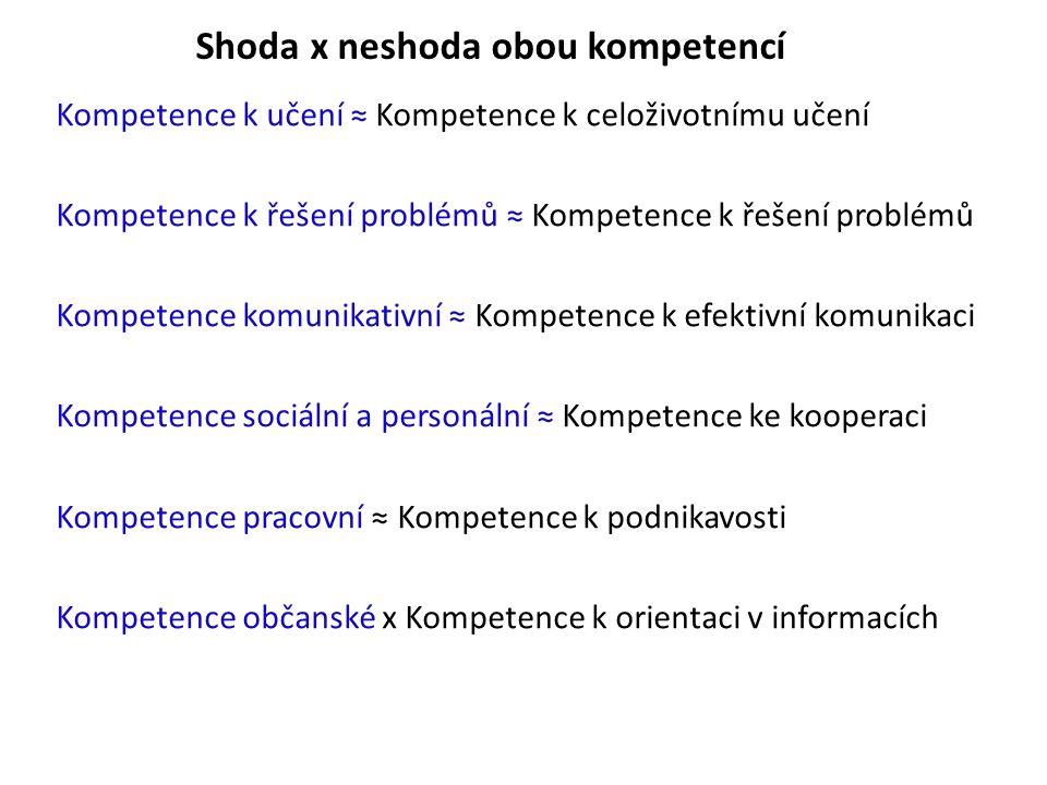 Shoda x neshoda obou kompetencí Kompetence k učení ≈ Kompetence k celoživotnímu učení Kompetence k řešení problémů ≈ Kompetence k řešení problémů Komp