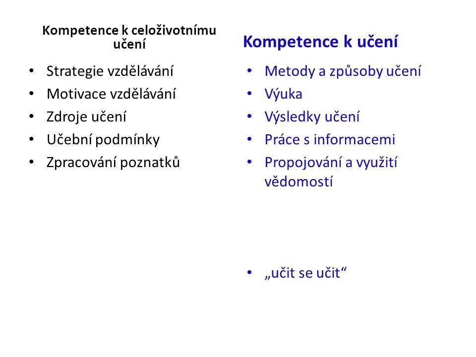 Kompetence k celoživotnímu učení Strategie vzdělávání Motivace vzdělávání Zdroje učení Učební podmínky Zpracování poznatků Kompetence k učení Metody a
