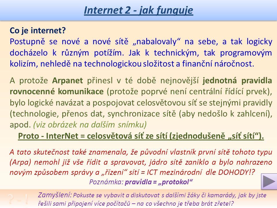 Internet 2 - jak funguje Autotest – otázky a úkoly: 1.Jak vnikl Internet.