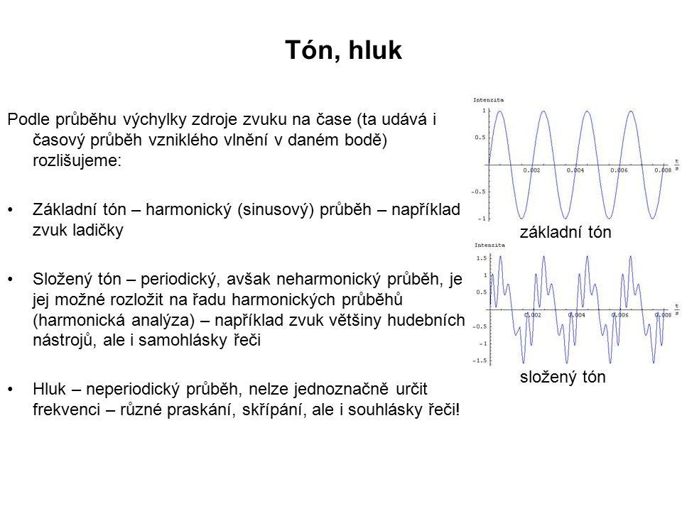 Šíření zvuku Zvuk se může šířit pouze v látkových prostředích, ve vakuu to není možné.