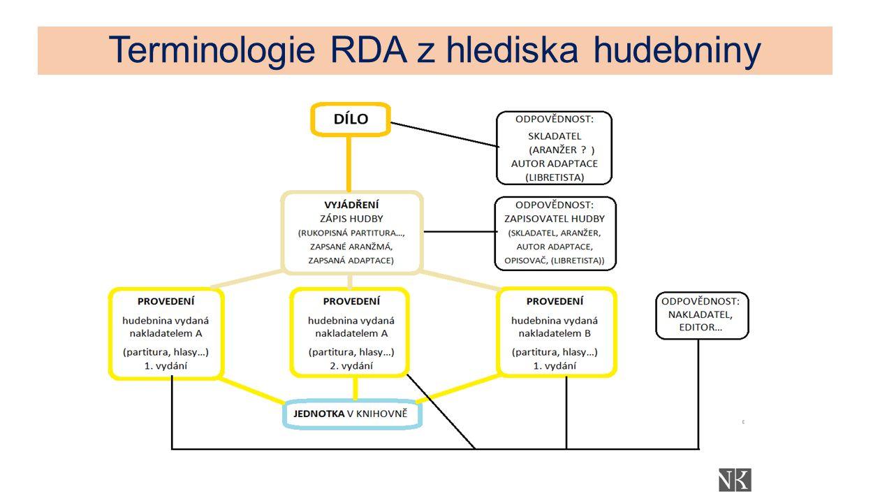 Terminologie RDA z hlediska hudebniny