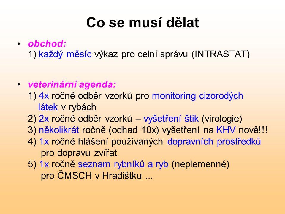 Co se musí dělat obchod: 1) každý měsíc výkaz pro celní správu (INTRASTAT) veterinární agenda: 1) 4x ročně odběr vzorků pro monitoring cizorodých láte