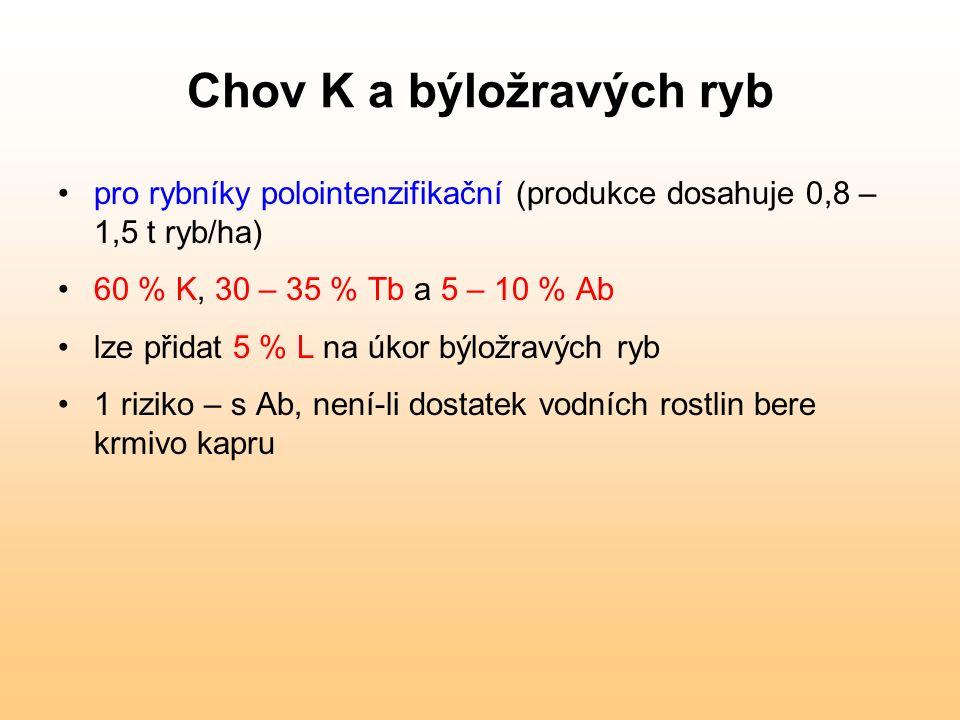 Chov K a býložravých ryb pro rybníky polointenzifikační (produkce dosahuje 0,8 – 1,5 t ryb/ha) 60 % K, 30 – 35 % Tb a 5 – 10 % Ab lze přidat 5 % L na